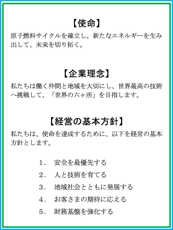 理念・方針 | 会社案内 - 日本原燃株式会社